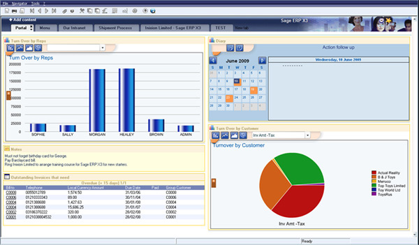 Sage ERP X3 Business Intelligence